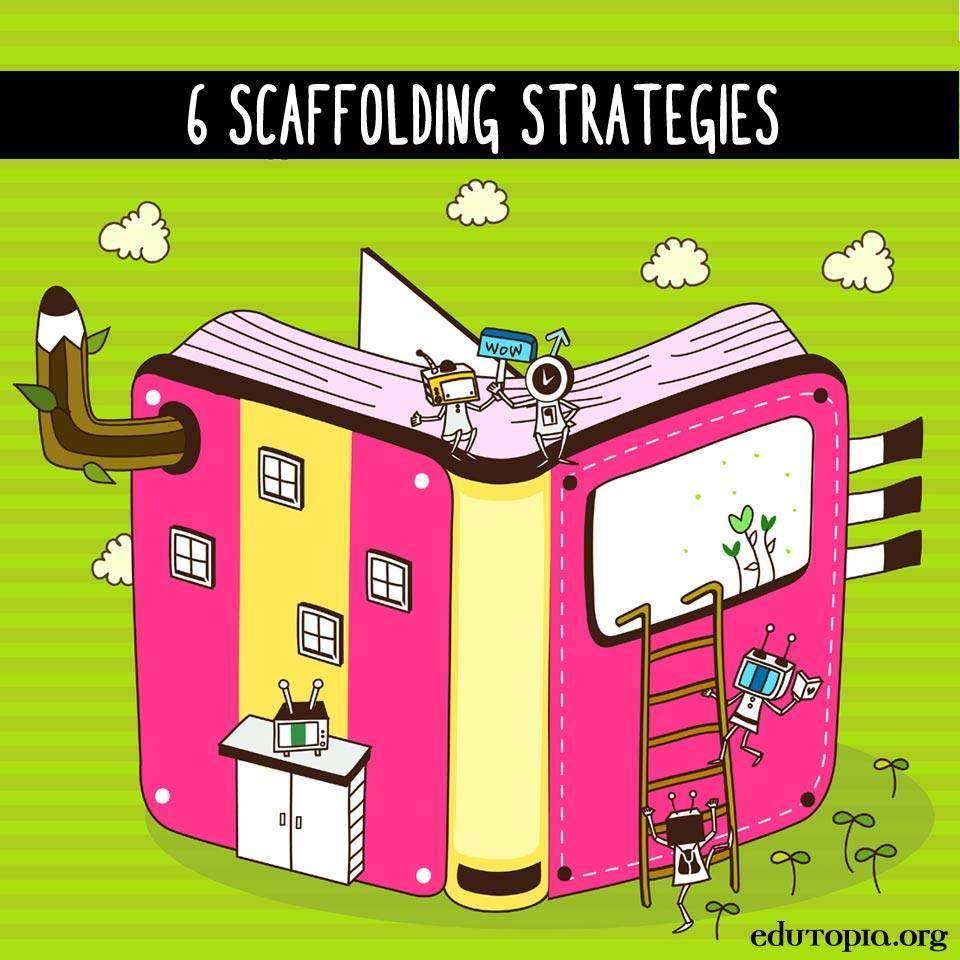 scaffolding – ΙΔΕΕΣ ΕΚΠΑΙΔΕΥΣΗΣ ΚΑΙ ΑΛΛΑ ...