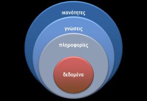Circle_Data