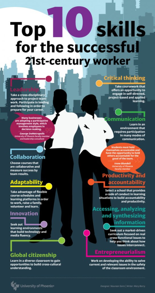 what-skills-will-you-need-to-succeed-in-the-future_5061e259a60b6_w587